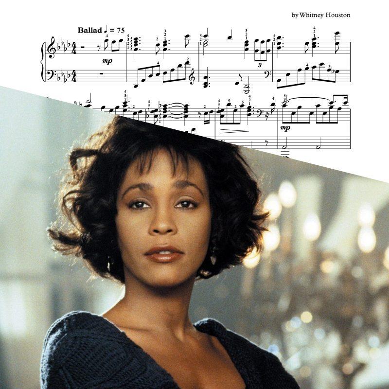 """""""Run to you"""" – Whitney Houston – Piano Sheet Music"""